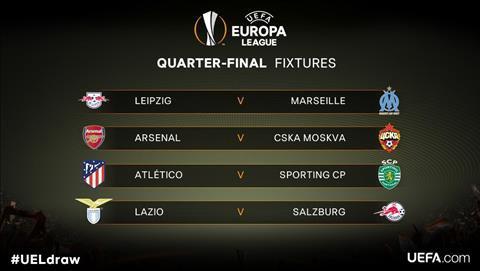 Kết Quả Bốc Thăm Vòng Tứ Kết Europa-League 2017-2018